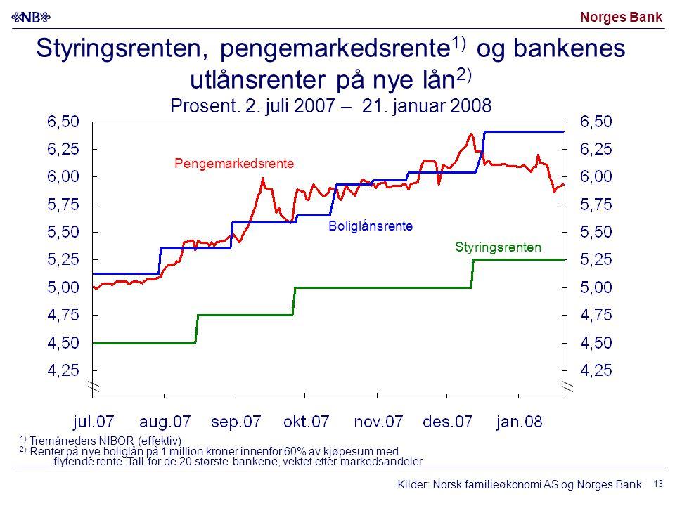 Norges Bank 13 Boliglånsrente Pengemarkedsrente Styringsrenten, pengemarkedsrente 1) og bankenes utlånsrenter på nye lån 2) Prosent. 2. juli 2007 – 21
