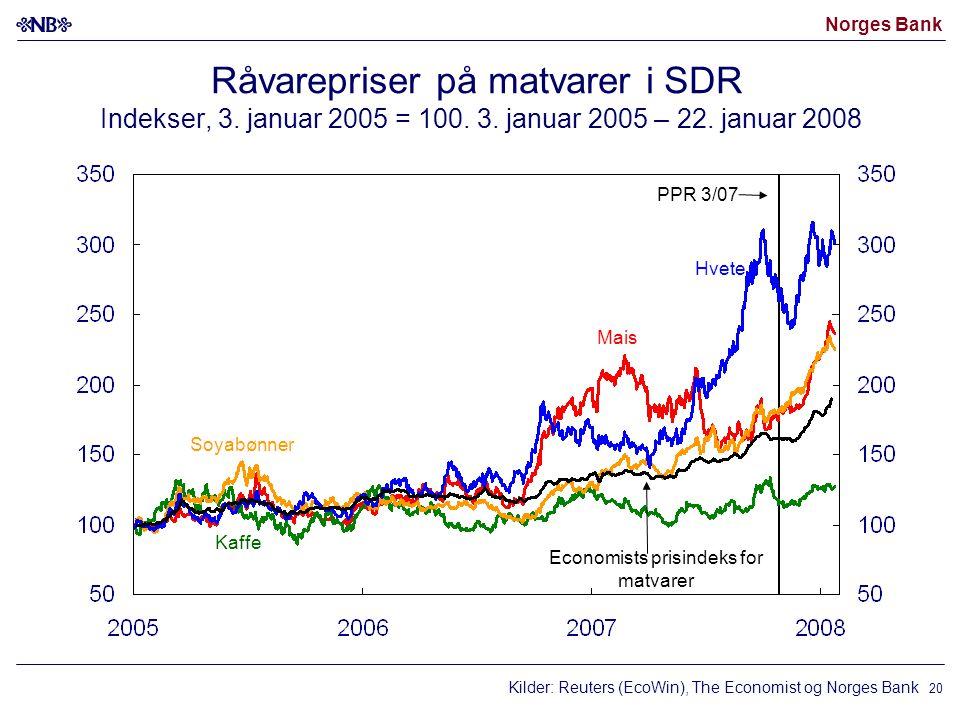 Norges Bank 20 Råvarepriser på matvarer i SDR Indekser, 3. januar 2005 = 100. 3. januar 2005 – 22. januar 2008 Hvete Mais Kaffe Soyabønner Economists