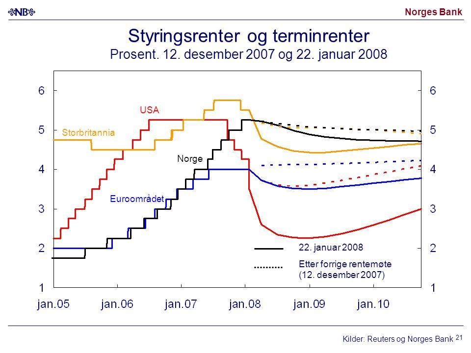 Norges Bank 21 Kilder: Reuters og Norges Bank Styringsrenter og terminrenter Prosent.