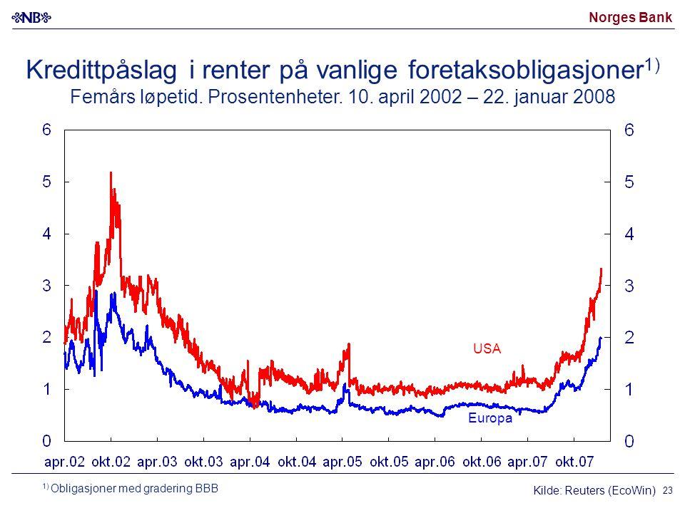Norges Bank 23 Kredittpåslag i renter på vanlige foretaksobligasjoner 1) Femårs løpetid. Prosentenheter. 10. april 2002 – 22. januar 2008 Kilde: Reute