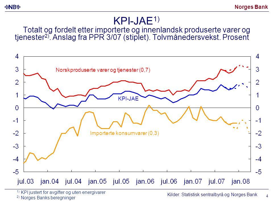 Norges Bank 4 Norskproduserte varer og tjenester (0,7) Importerte konsumvarer (0,3) KPI-JAE Kilder: Statistisk sentralbyrå og Norges Bank KPI-JAE 1) Totalt og fordelt etter importerte og innenlandsk produserte varer og tjenester 2).