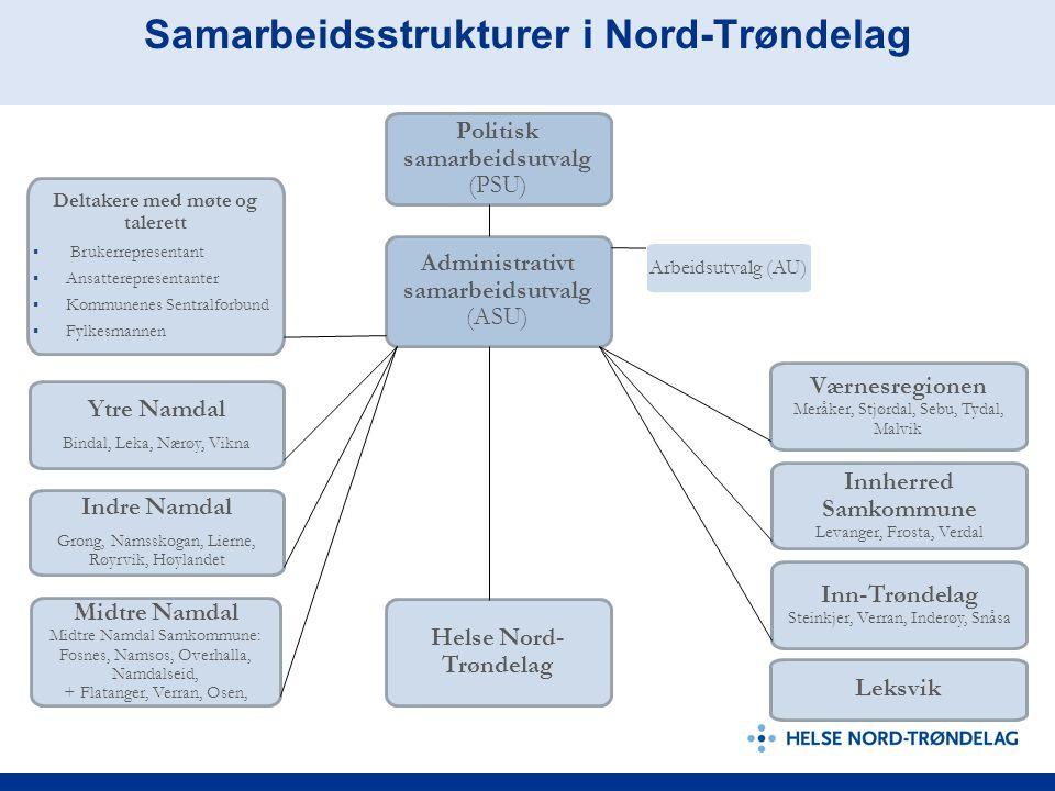 Samarbeidsstrukturer i Nord-Trøndelag Innherred Samkommune Levanger, Frosta, Verdal Ytre Namdal Bindal, Leka, Nærøy, Vikna Indre Namdal Grong, Namssko
