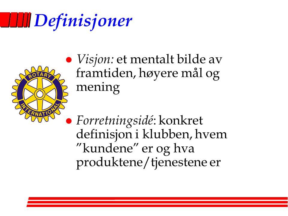 Definisjoner l Visjon: et mentalt bilde av framtiden, høyere mål og mening l Forretningsidé : konkret definisjon i klubben, hvem kundene er og hva produktene/tjenestene er