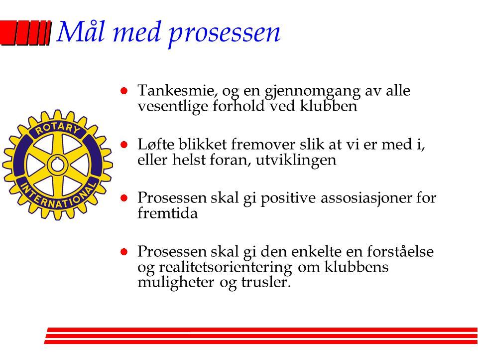 Kort historisk tilbakeblikk Stjørdal Rotary klubb har charterdato 14.06.1961 og var derved 50 år i 2011.