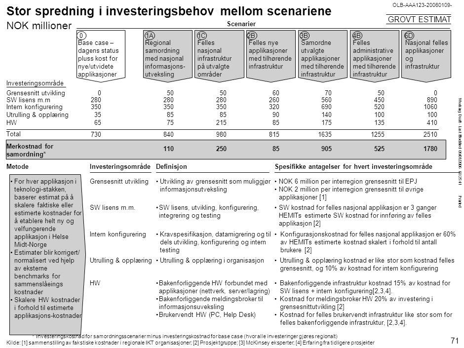 Working Draft - Last Modified 09/01/2006 03:25:41 Printed OLB-AAA123-20060109- Regional samordning med nasjonal informasjons- utveksling Stor sprednin