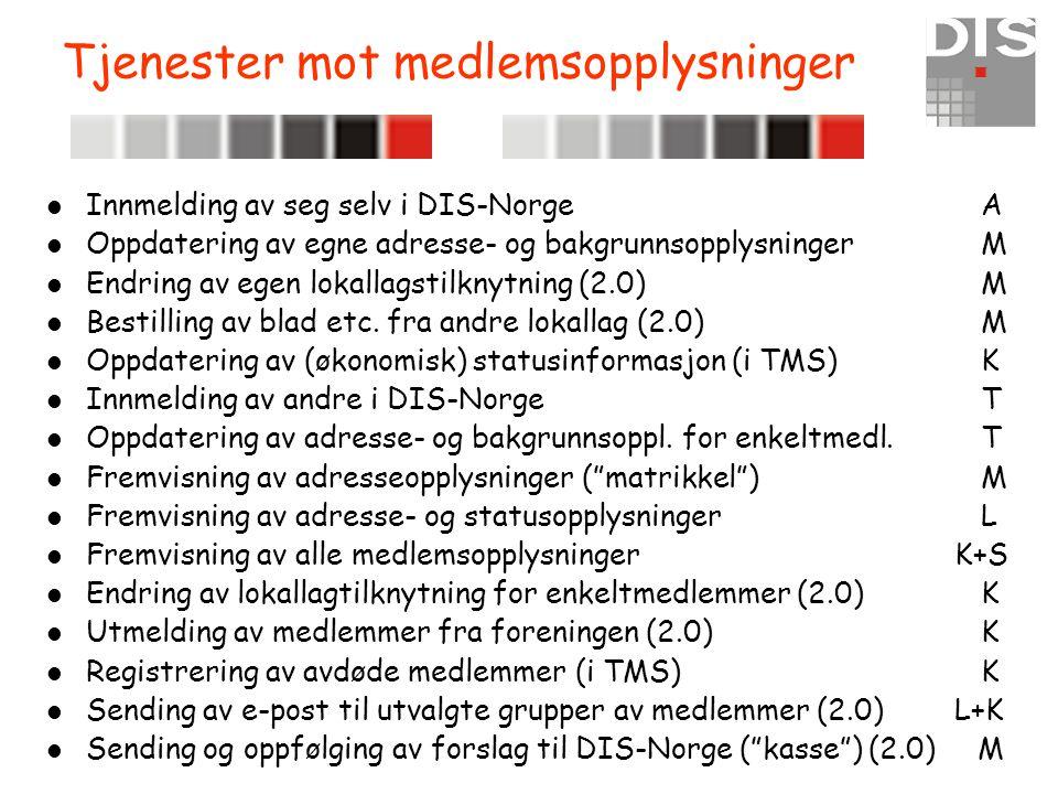 Tjenester mot medlemsopplysninger  Innmelding av seg selv i DIS-Norge A  Oppdatering av egne adresse- og bakgrunnsopplysninger M  Endring av egen l