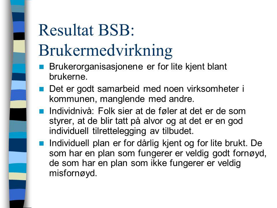 Resultat BSB: Brukermedvirkning  Brukerorganisasjonene er for lite kjent blant brukerne.  Det er godt samarbeid med noen virksomheter i kommunen, ma