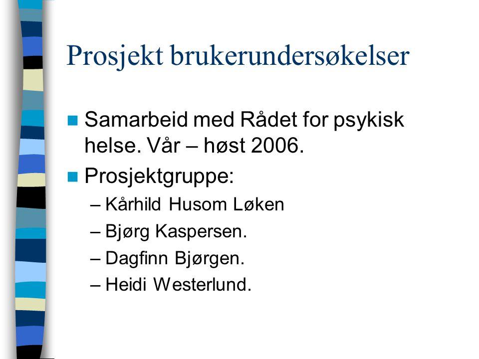 Prosjekt brukerundersøkelser  Samarbeid med Rådet for psykisk helse. Vår – høst 2006.  Prosjektgruppe: –Kårhild Husom Løken –Bjørg Kaspersen. –Dagfi