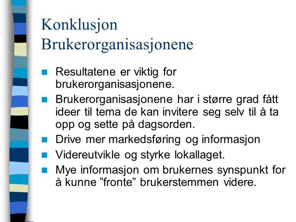 Konklusjon Brukerorganisasjonene  Resultatene er viktig for brukerorganisasjonene.  Brukerorganisasjonene har i større grad fått ideer til tema de k