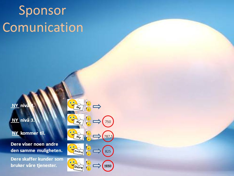 Dere skaffer kunder som bruker våre tjenester. Sponsor Comunication Dere viser noen andre den samme muligheten. NY kommer til. NY nivå 3. 825 787,5 75