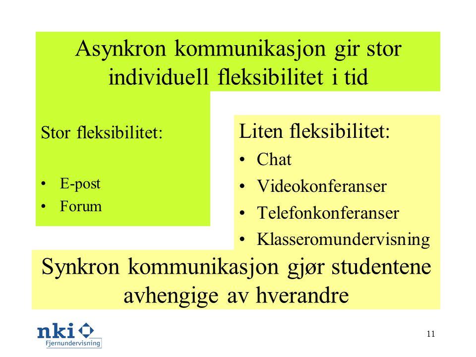 11 Asynkron kommunikasjon gir stor individuell fleksibilitet i tid Stor fleksibilitet: •E-post •Forum Liten fleksibilitet: •Chat •Videokonferanser •Telefonkonferanser •Klasseromundervisning Synkron kommunikasjon gjør studentene avhengige av hverandre