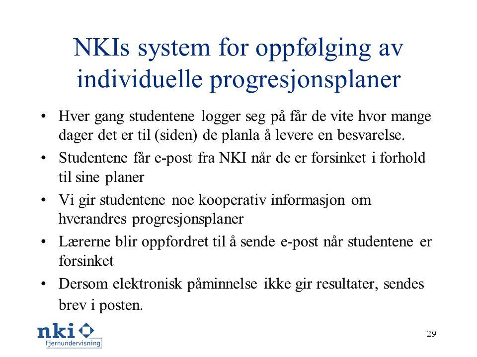 29 NKIs system for oppfølging av individuelle progresjonsplaner •Hver gang studentene logger seg på får de vite hvor mange dager det er til (siden) de planla å levere en besvarelse.