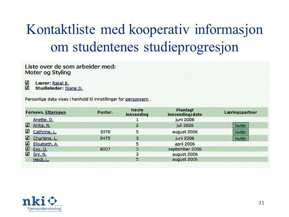 31 Kontaktliste med kooperativ informasjon om studentenes studieprogresjon