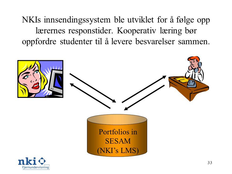 33 NKIs innsendingssystem ble utviklet for å følge opp lærernes responstider.