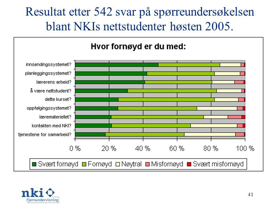 41 Resultat etter 542 svar på spørreundersøkelsen blant NKIs nettstudenter høsten 2005.