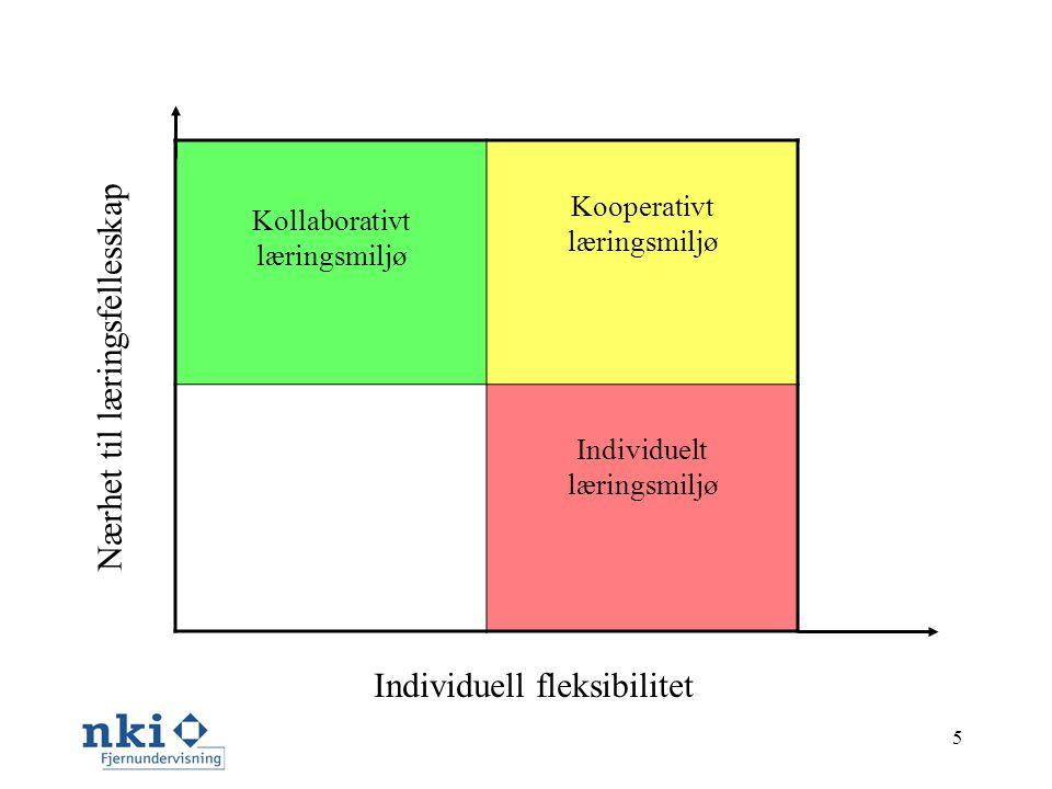 16 I kooperative læringsmiljøer må man produsere, dele og raffinere læringsressurser Produsere •Innlegg i forum •Personlige presentasjoner •Arbeidsbøker •Oppgavebesvarelser Dele •Personvern •Tilgangskontroll Raffinere •Rating •Metatagging •Videreutvikling •Kommentering •Varsling om upassende innhold
