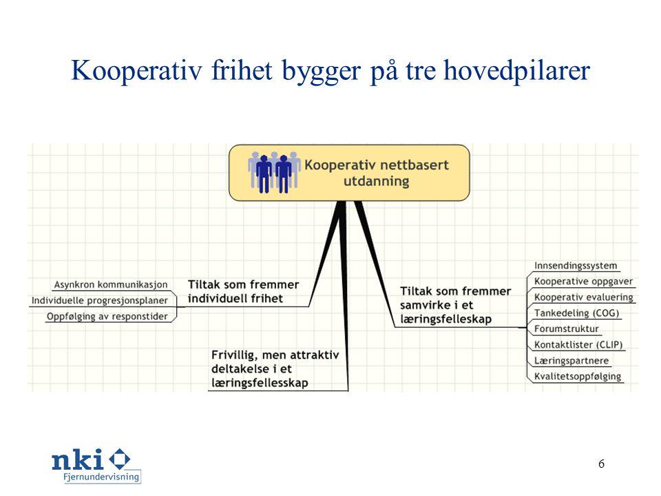 6 Kooperativ frihet bygger på tre hovedpilarer