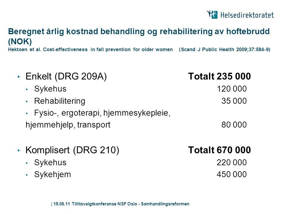 | 15.06.11 Tillitsvalgtkonferanse NSF Oslo - Samhandlingsreformen Beregnet årlig kostnad behandling og rehabilitering av hoftebrudd (NOK) Hektoen et a