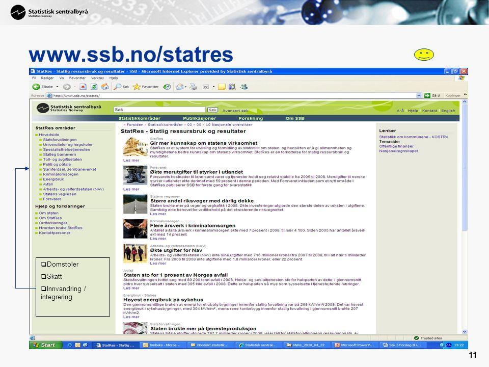 11 www.ssb.no/statres  Domstoler  Skatt  Innvandring / integrering
