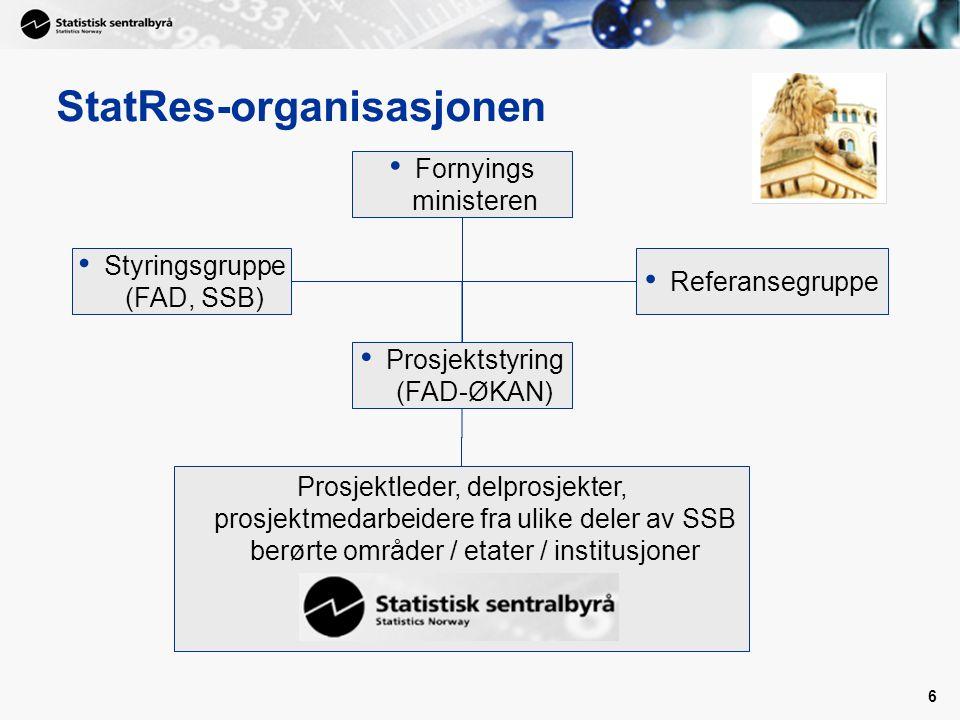 6 StatRes-organisasjonen Prosjektleder, delprosjekter, prosjektmedarbeidere fra ulike deler av SSB berørte områder / etater / institusjoner • Referansegruppe • Prosjektstyring (FAD-ØKAN) • Fornyings ministeren • Styringsgruppe (FAD, SSB)