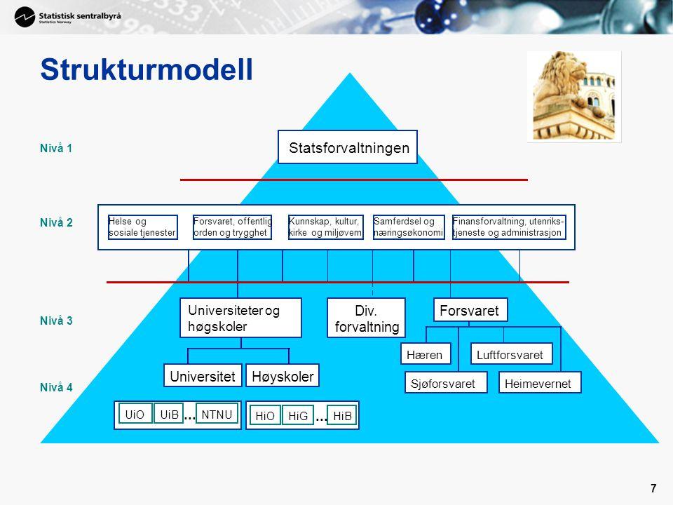7 Strukturmodell Staten SMKUFDBFDHODFINMODASD... Høyereutdanning UiO Forsvaret FD Heimevernet Hæren Sjøforsvaret Luftforsvaret Div. forvaltning Statsf