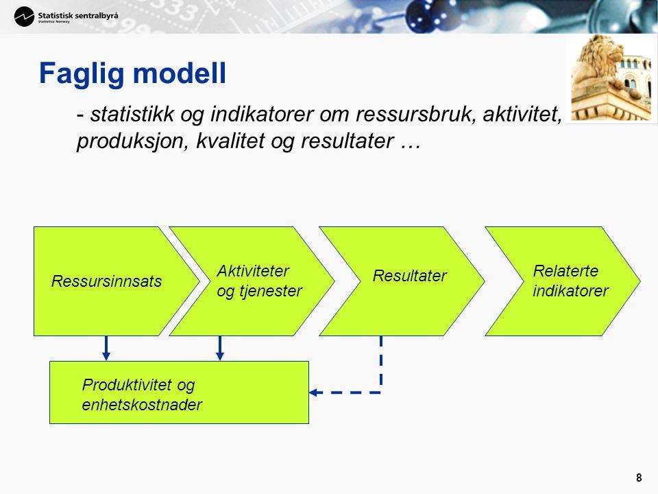 8 - statistikk og indikatorer om ressursbruk, aktivitet, produksjon, kvalitet og resultater … Ressursinnsats Aktiviteter og tjenester Resultater Relat