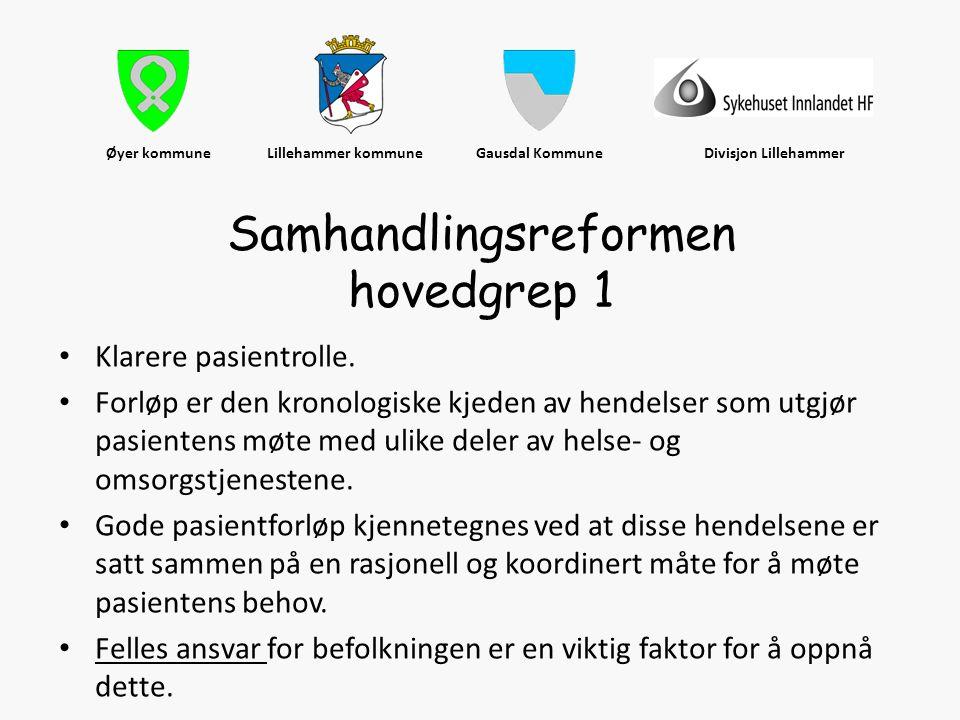 Øyer kommune Lillehammer kommune Gausdal Kommune Divisjon Lillehammer • Klarere pasientrolle. • Forløp er den kronologiske kjeden av hendelser som utg