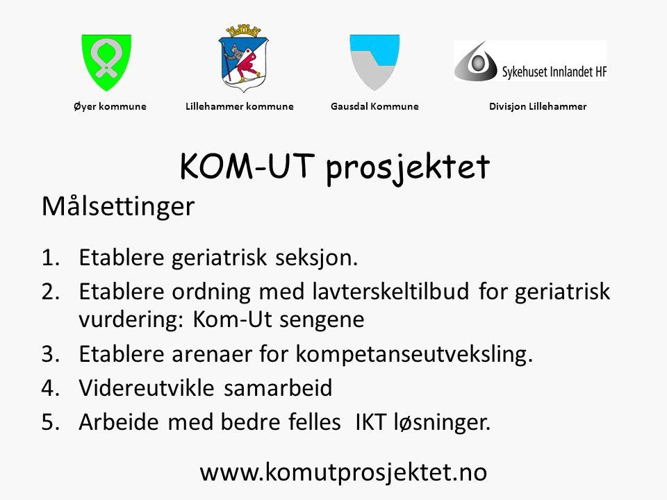 Øyer kommune Lillehammer kommune Gausdal Kommune Divisjon Lillehammer Målsettinger 1.Etablere geriatrisk seksjon. 2.Etablere ordning med lavterskeltil