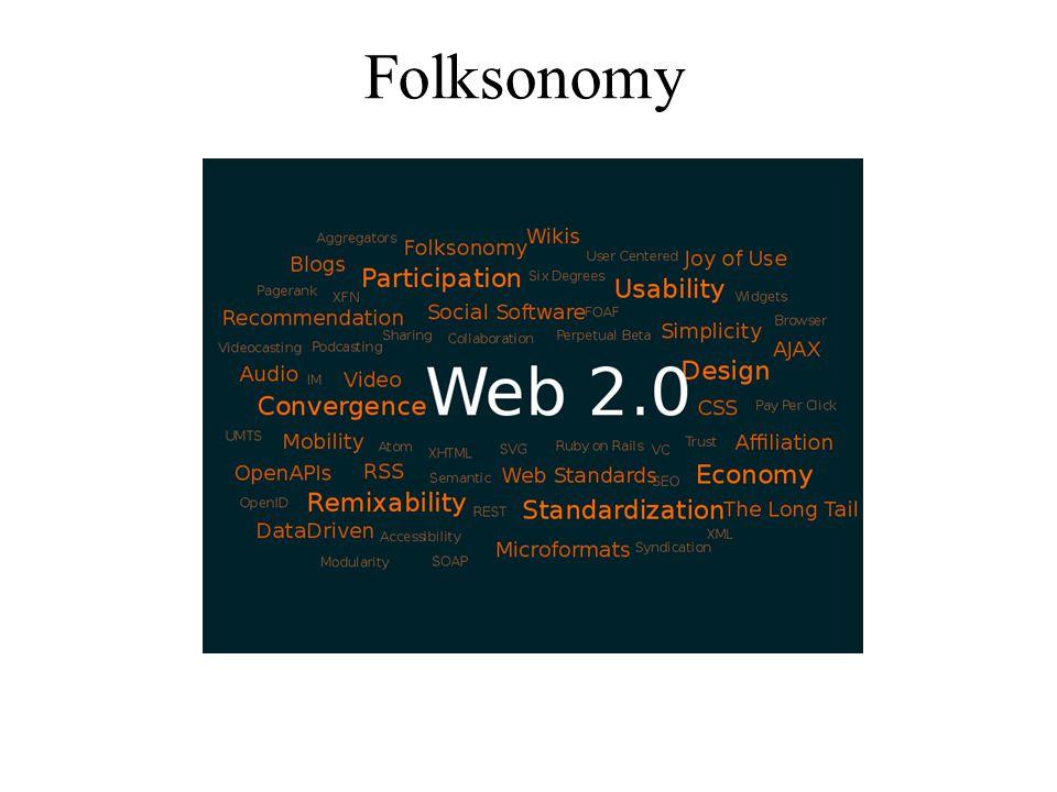 Folksonomy