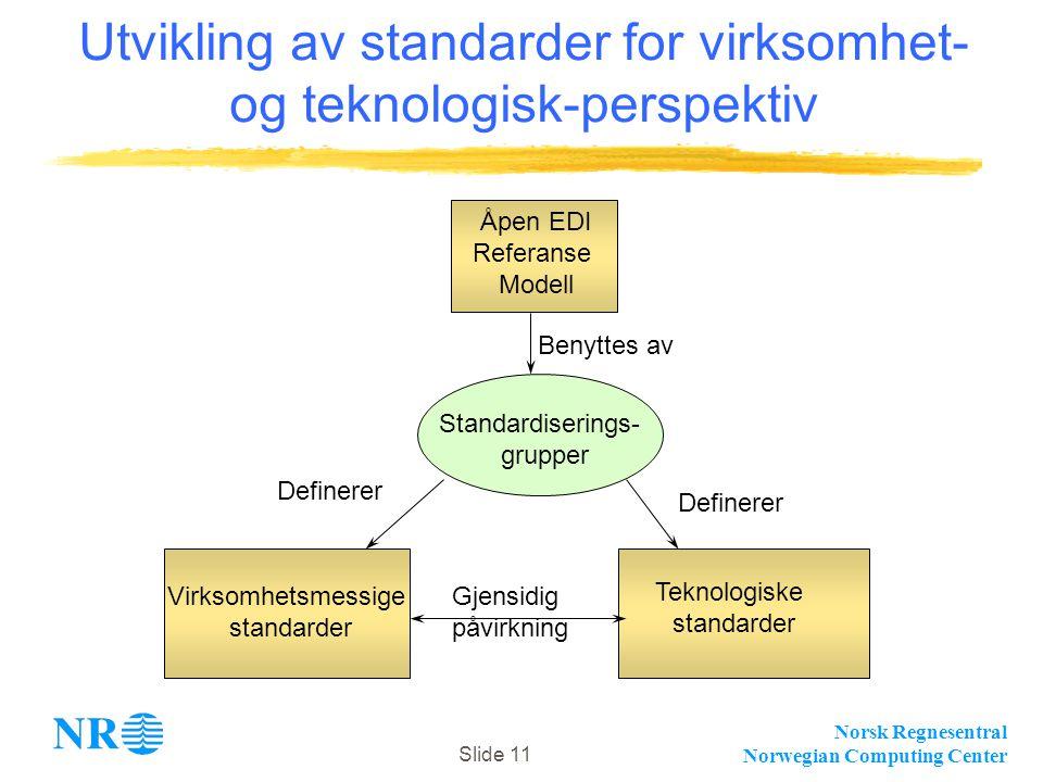 Norsk Regnesentral Norwegian Computing Center Slide 11 Åpen EDI Referanse Modell Standardiserings- grupper Virksomhetsmessige standarder Teknologiske