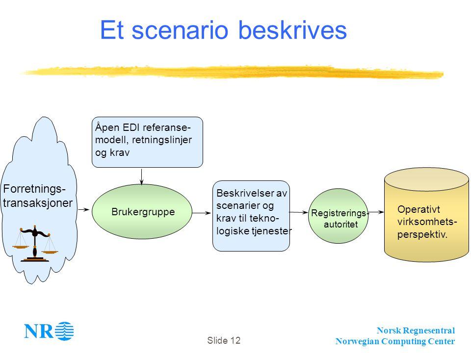 Norsk Regnesentral Norwegian Computing Center Slide 12 Et scenario beskrives Åpen EDI referanse- modell, retningslinjer og krav Beskrivelser av scenar