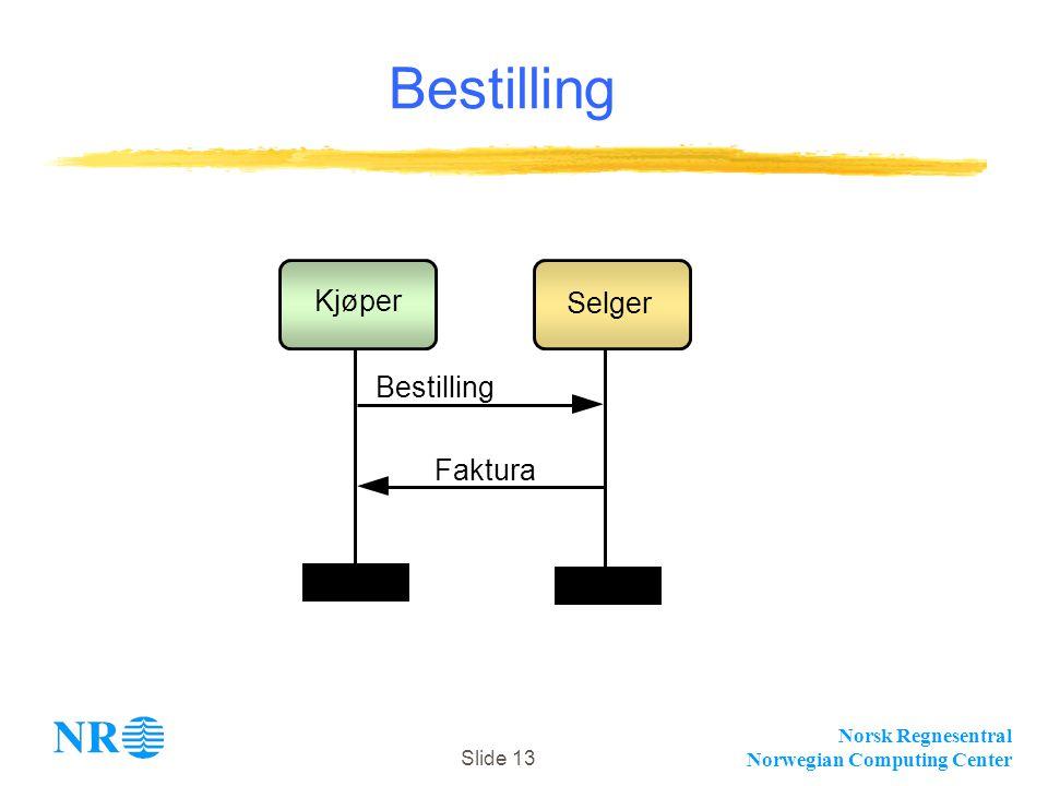 Norsk Regnesentral Norwegian Computing Center Slide 13 Bestilling Faktura Kjøper Selger