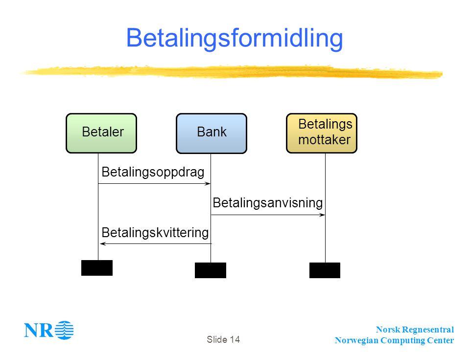 Norsk Regnesentral Norwegian Computing Center Slide 14 Betalingsformidling Betalingsoppdrag Betalingskvittering Betalingsanvisning Bank Betaler Betali