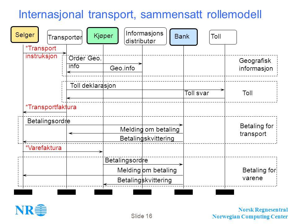 Norsk Regnesentral Norwegian Computing Center Slide 16 *Transport instruksjon Transportør Informasjons distributør Order Geo. info Geo.info Toll Betal