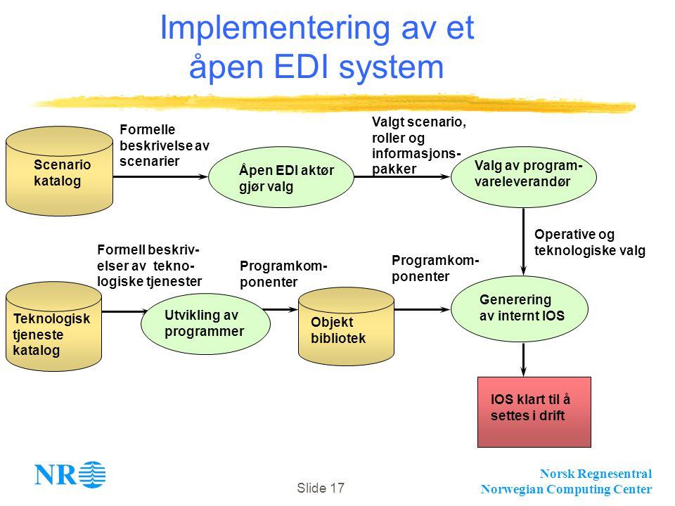 Norsk Regnesentral Norwegian Computing Center Slide 17 Formelle beskrivelse av scenarier Formell beskriv- elser av tekno- logiske tjenester Programkom