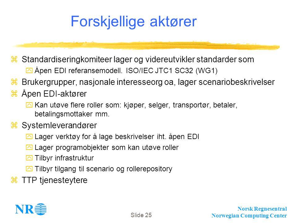 Norsk Regnesentral Norwegian Computing Center Slide 25 Forskjellige aktører zStandardiseringkomiteer lager og videreutvikler standarder som yÅpen EDI