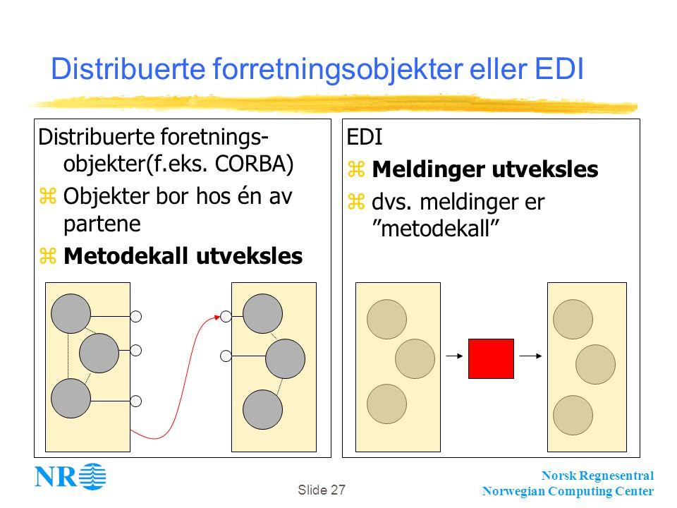 Norsk Regnesentral Norwegian Computing Center Slide 27 Distribuerte forretningsobjekter eller EDI Distribuerte foretnings- objekter(f.eks. CORBA) zObj