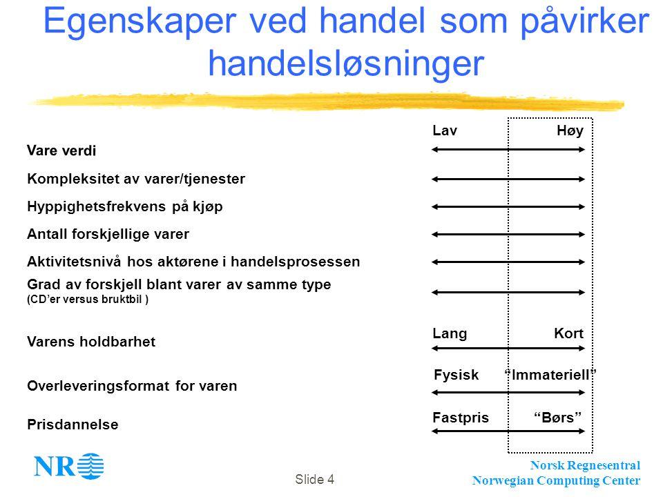 Norsk Regnesentral Norwegian Computing Center Slide 4 Vare verdi Egenskaper ved handel som påvirker handelsløsninger Kompleksitet av varer/tjenester V