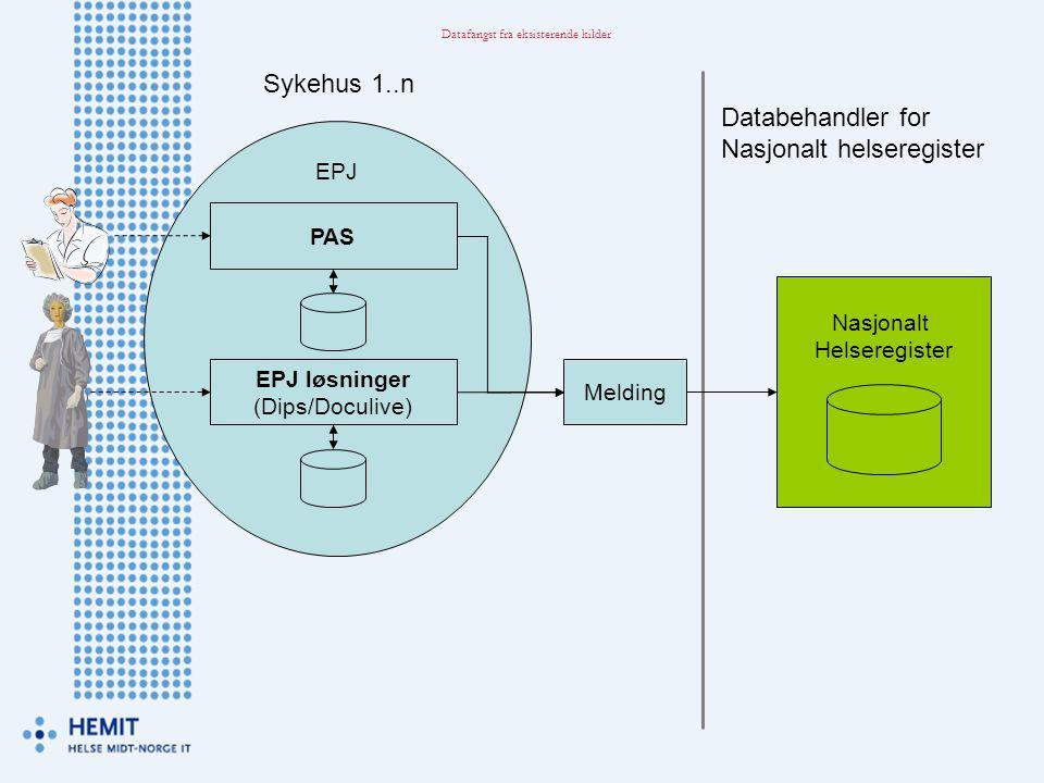 Melding Sykehus 1..n Databehandler for Nasjonalt helseregister Datafangst fra eksisterende kilder Nasjonalt Helseregister EPJ PAS EPJ løsninger (Dips/