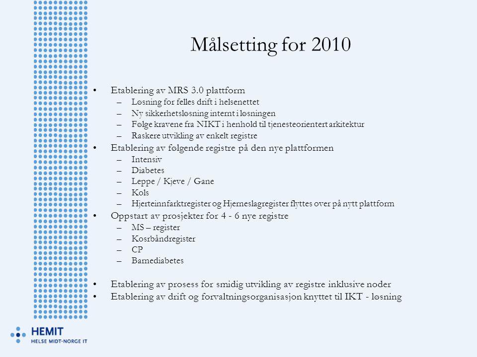 Målsetting for 2010 •Etablering av MRS 3.0 plattform –Løsning for felles drift i helsenettet –Ny sikkerhetsløsning internt i løsningen –Følge kravene