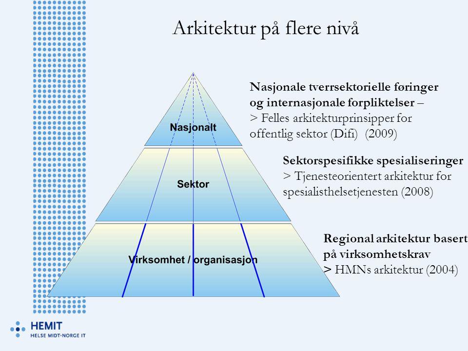 Nasjonale tverrsektorielle føringer og internasjonale forpliktelser – > Felles arkitekturprinsipper for offentlig sektor (Difi) (2009) Sektorspesifikk