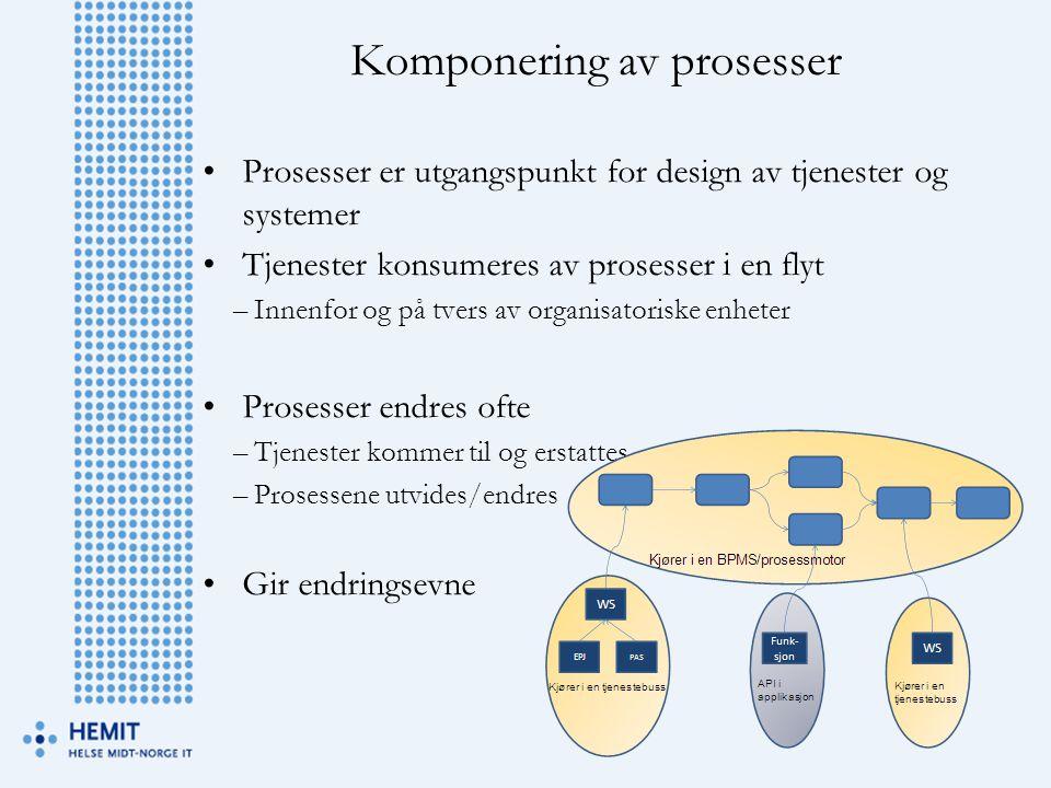 Komponering av prosesser •Prosesser er utgangspunkt for design av tjenester og systemer •Tjenester konsumeres av prosesser i en flyt –Innenfor og på t