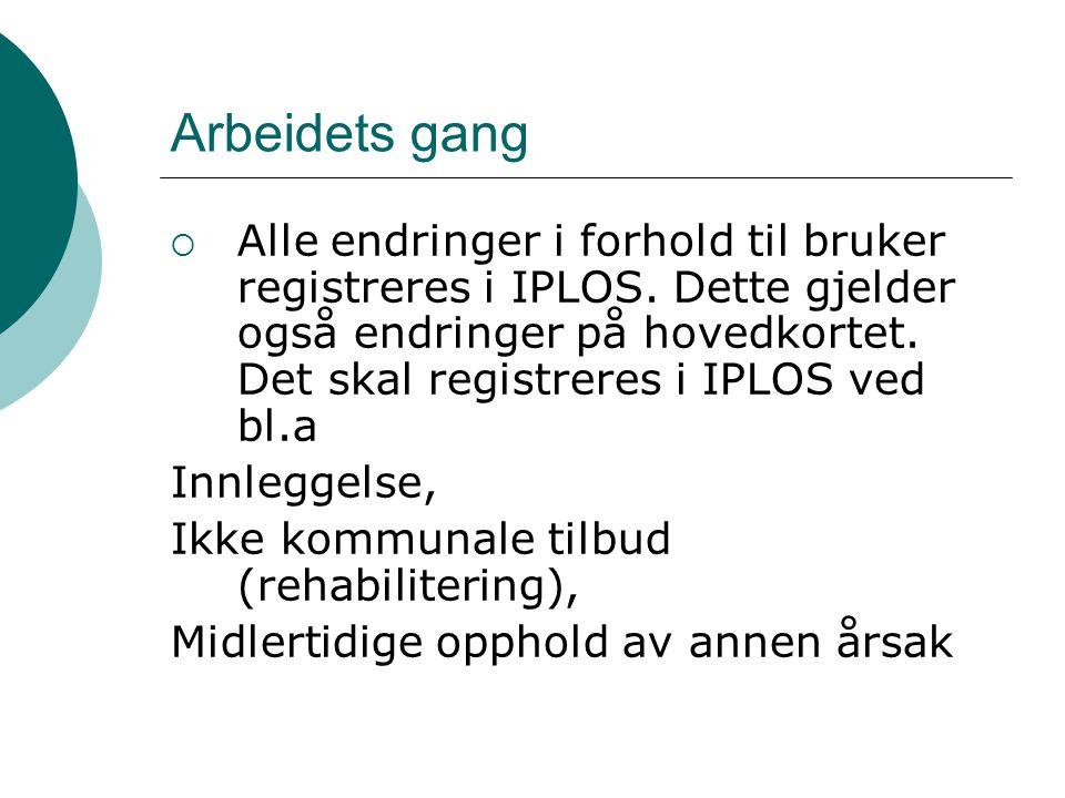 Arbeidets gang  Alle endringer i forhold til bruker registreres i IPLOS. Dette gjelder også endringer på hovedkortet. Det skal registreres i IPLOS ve