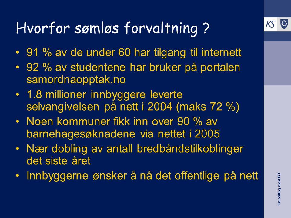 Omstilling med IKT Hvorfor sømløs forvaltning ? •91 % av de under 60 har tilgang til internett •92 % av studentene har bruker på portalen samordnaoppt