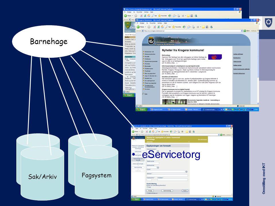 Omstilling med IKT Sak/ArkivFagsystem •eServicetorg Sak/Arkiv Fagsystem Barnehage