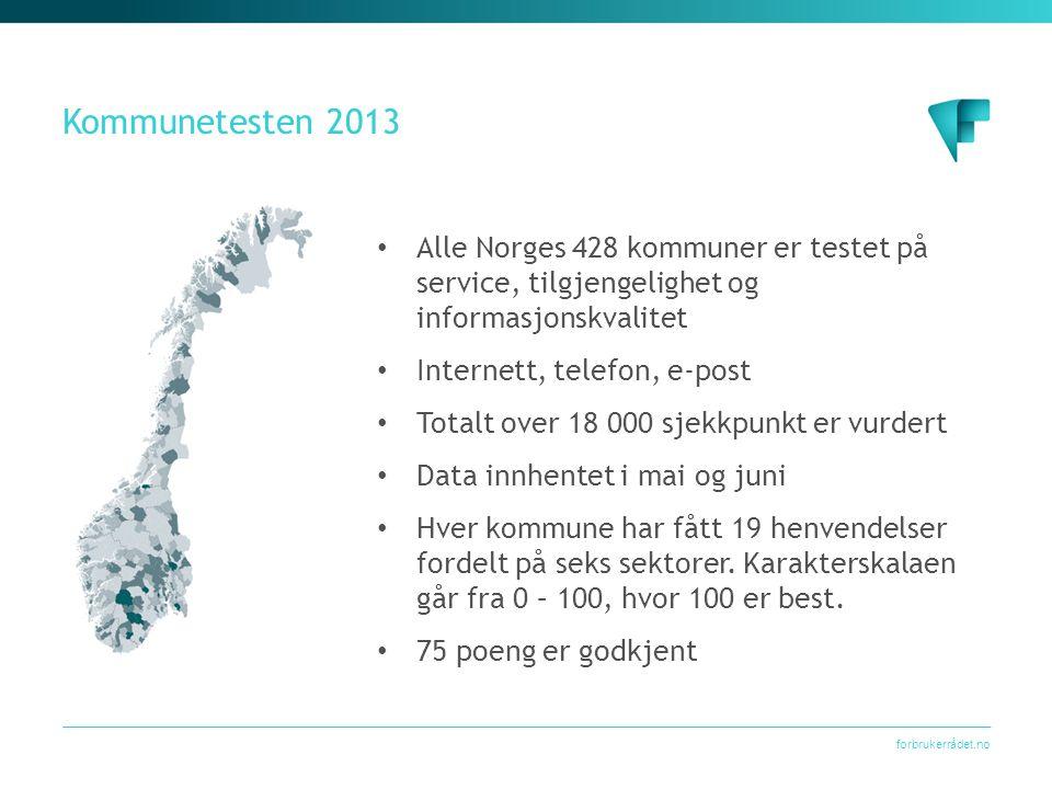 forbrukerrådet.no Kommunetesten 2013 • Alle Norges 428 kommuner er testet på service, tilgjengelighet og informasjonskvalitet • Internett, telefon, e-
