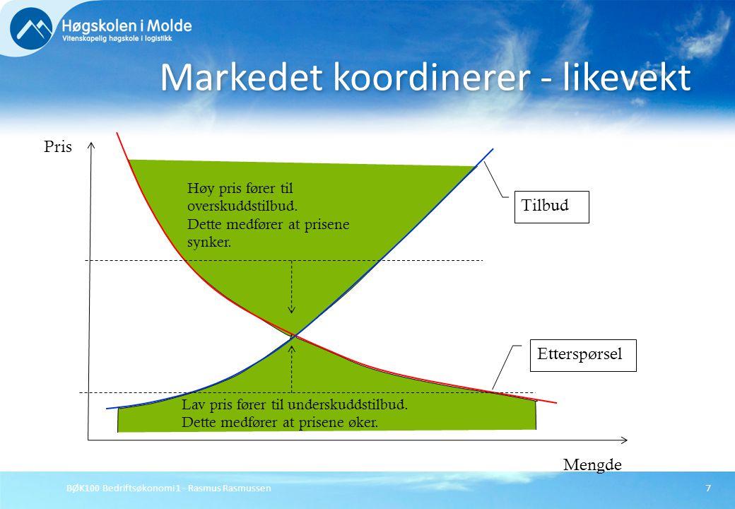 BØK100 Bedriftsøkonomi 1 - Rasmus Rasmussen7 Markedet koordinerer - likevekt Tilbud Etterspørsel Pris Mengde Høy pris fører til overskuddstilbud. Dett