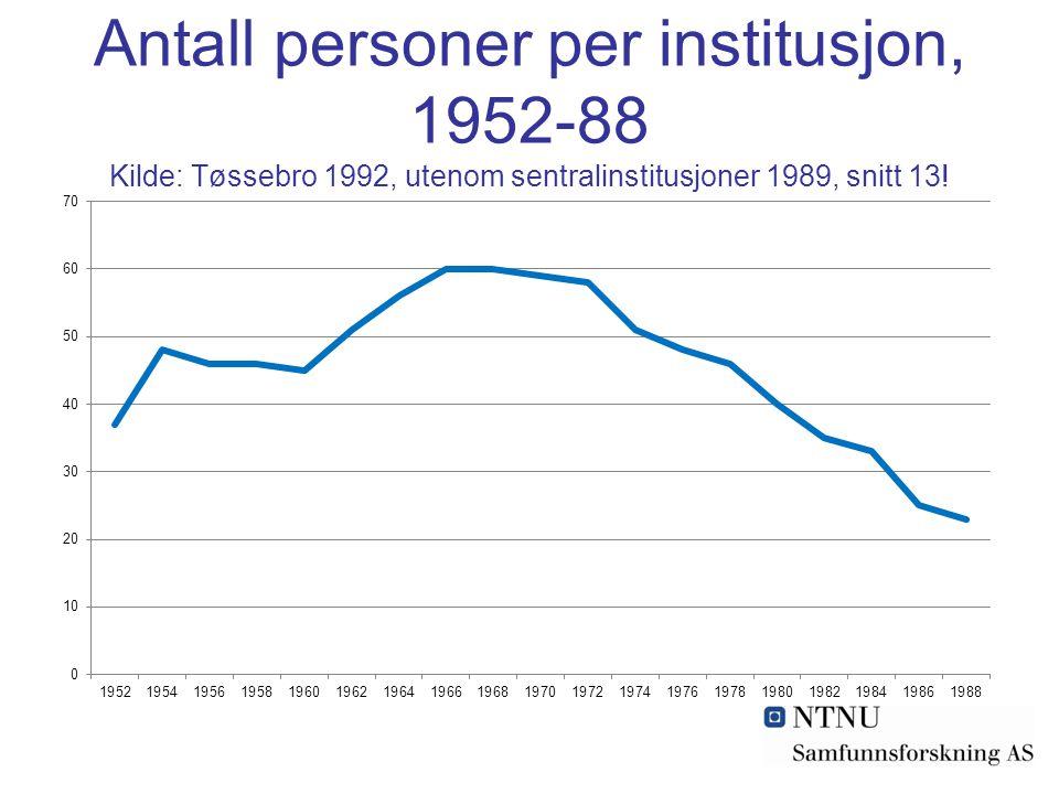 Antall personer per institusjon, 1952-88 Kilde: Tøssebro 1992, utenom sentralinstitusjoner 1989, snitt 13!