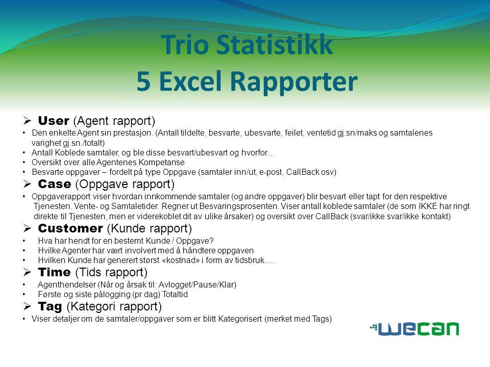 Trio Statistikk 5 Excel Rapporter  User (Agent rapport) •Den enkelte Agent sin prestasjon. (Antall tildelte, besvarte, ubesvarte, feilet, ventetid gj