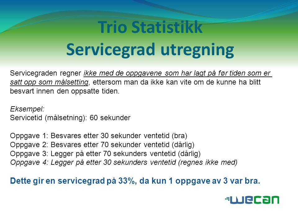 Trio Statistikk Servicegrad utregning Servicegraden regner ikke med de oppgavene som har lagt på før tiden som er satt opp som målsetting, ettersom ma
